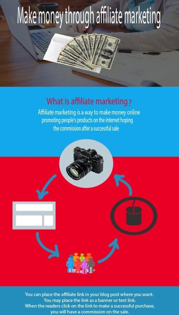 Generating revenue through affiliate marketing