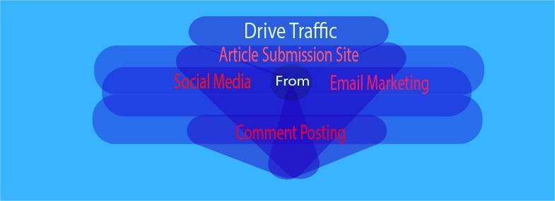 Drive more traffic and generate revenue