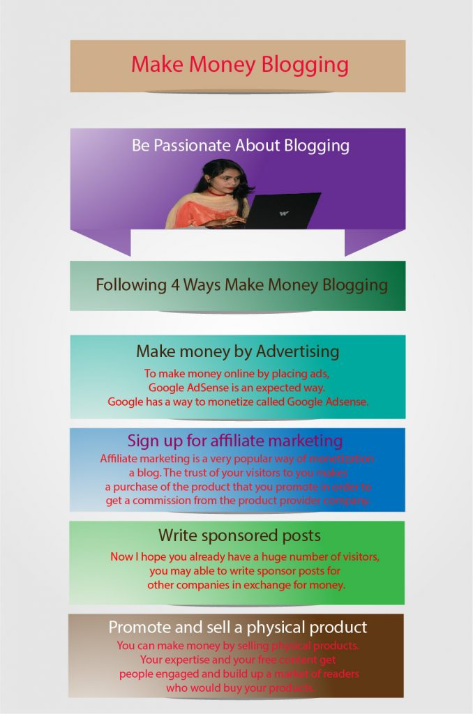 Infographic on generating revenue by blogging